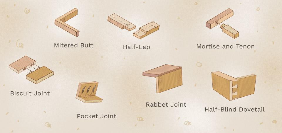 روش های اتصالات چوبی
